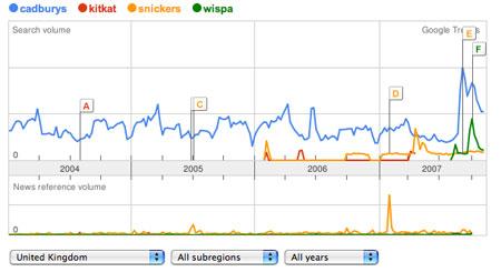 googletrendscad.jpg